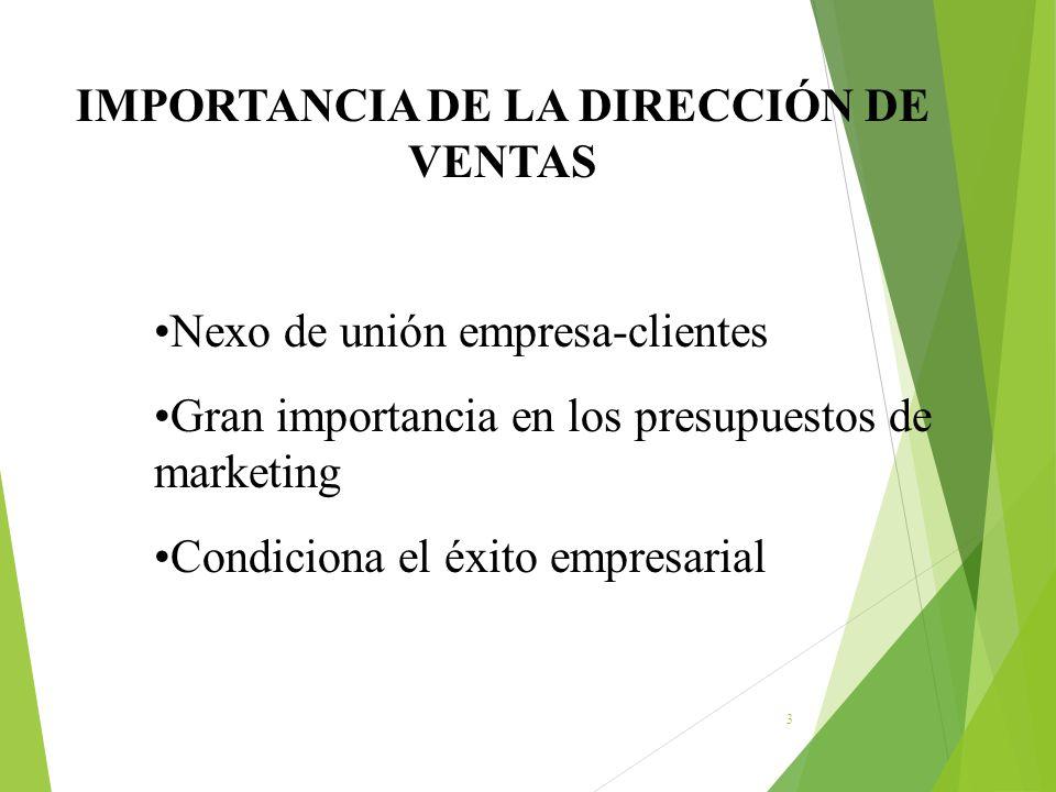 3 IMPORTANCIA DE LA DIRECCIÓN DE VENTAS Nexo de unión empresa-clientes Gran importancia en los presupuestos de marketing Condiciona el éxito empresari