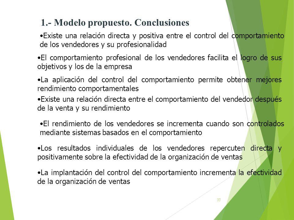 35 1.- Modelo propuesto. Conclusiones Existe una relación directa y positiva entre el control del comportamiento de los vendedores y su profesionalida