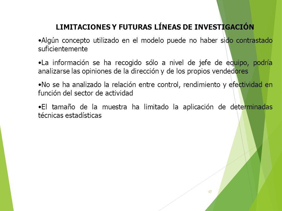 45 LIMITACIONES Y FUTURAS LÍNEAS DE INVESTIGACIÓN Algún concepto utilizado en el modelo puede no haber sido contrastado suficientemente La información