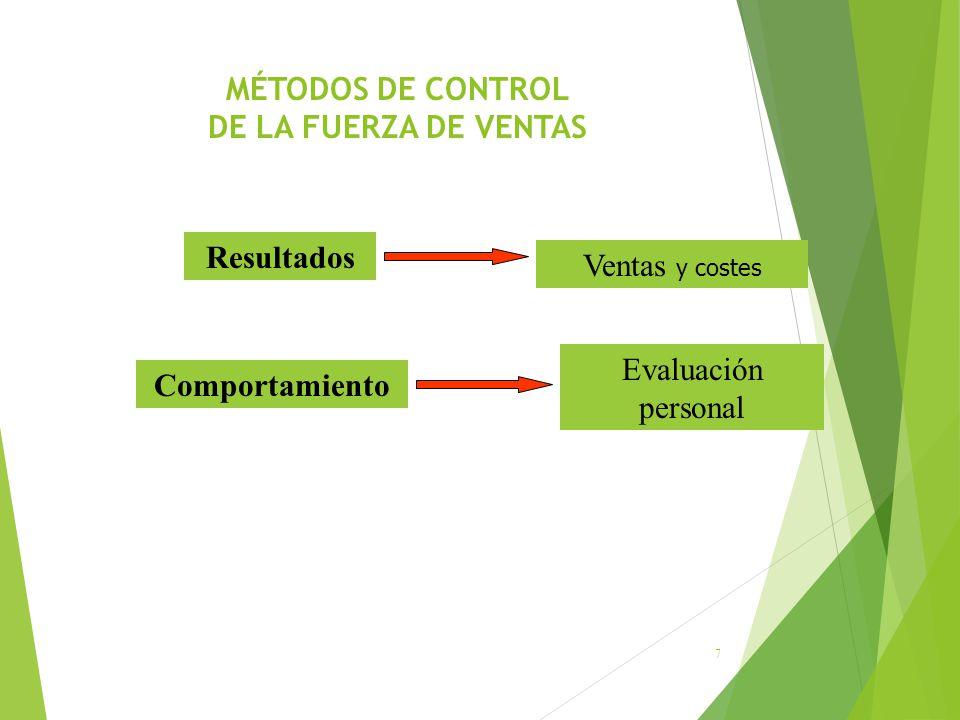 MÉTODOS DE CONTROL DE LA FUERZA DE VENTAS 7 Resultados Ventas y costes Comportamiento Evaluación personal