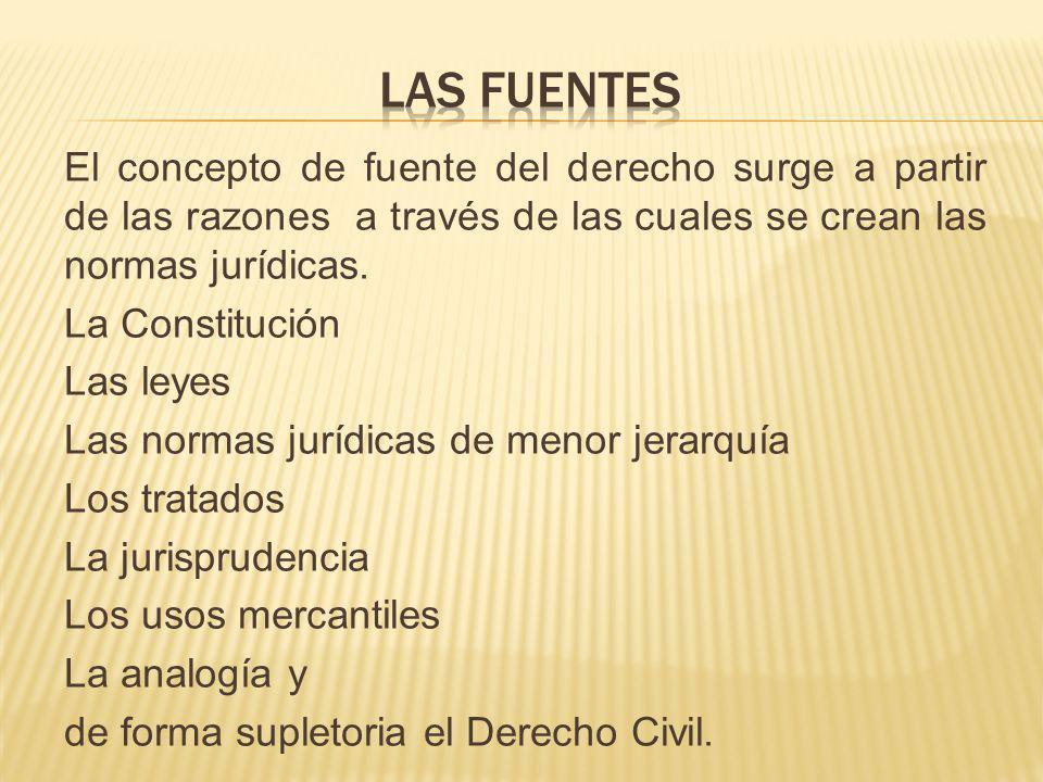 El concepto de fuente del derecho surge a partir de las razones a través de las cuales se crean las normas jurídicas. La Constitución Las leyes Las no