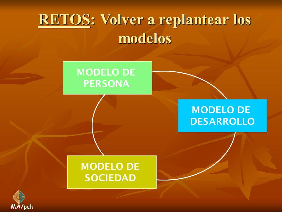 MODELO DE PERSONA MODELO DE DESARROLLO MODELO DE SOCIEDAD RETOS: Volver a replantear los modelos MA/ peh