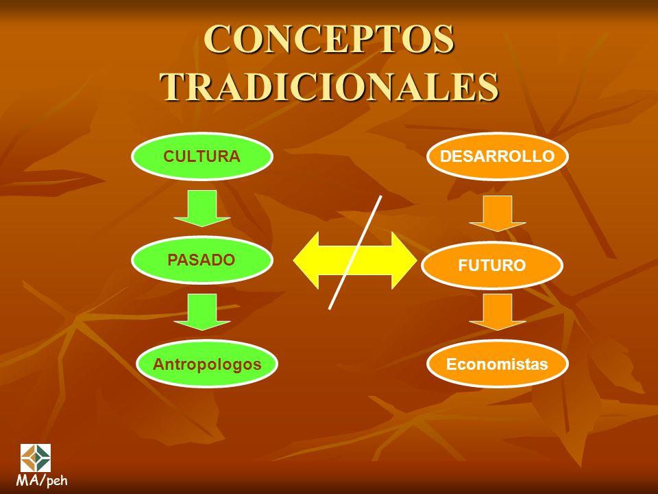 CONCEPTOS TRADICIONALES CULTURA PASADO AntropologosEconomistas FUTURO DESARROLLO MA/ peh