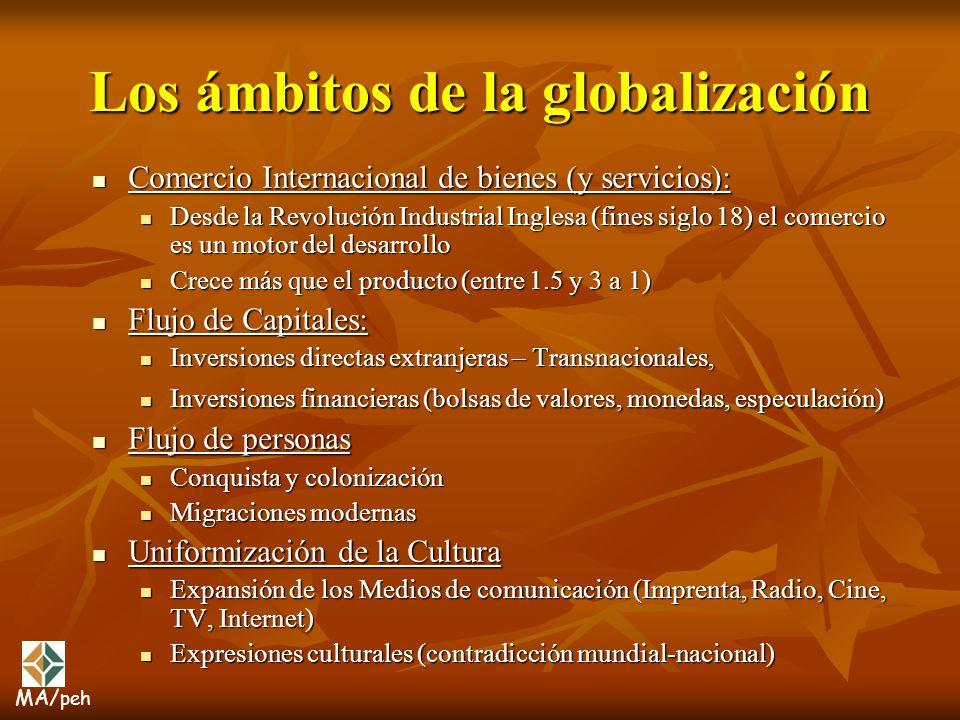Los ámbitos de la globalización Comercio Internacional de bienes (y servicios): Comercio Internacional de bienes (y servicios): Desde la Revolución In