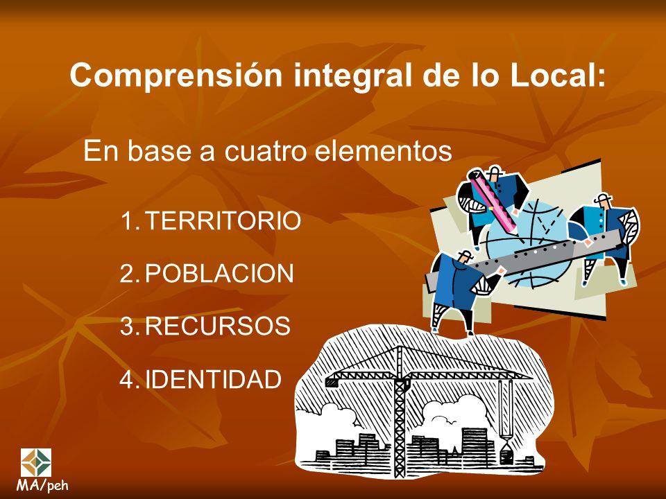 Comprensión integral de lo Local: 1.TERRITORIO 2.POBLACION 3.RECURSOS 4.IDENTIDAD En base a cuatro elementos MA/ peh