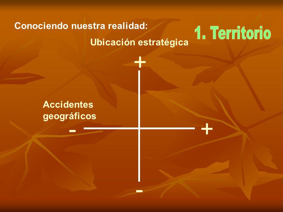 + +- - Conociendo nuestra realidad: Ubicación estratégica Accidentes geográficos