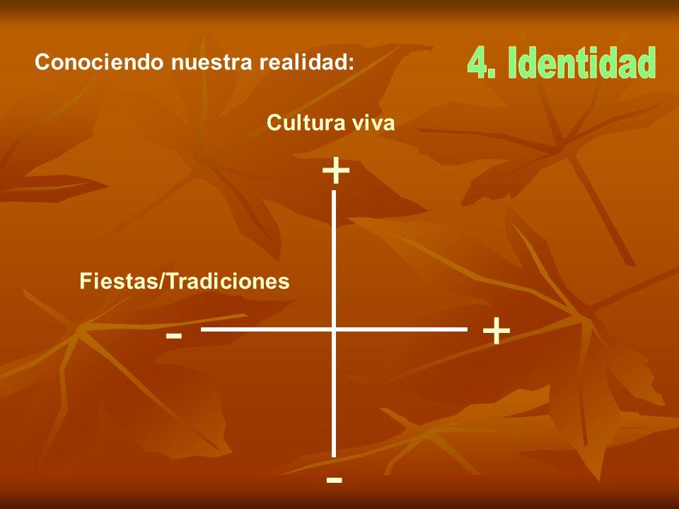+ +- - Cultura viva Fiestas/Tradiciones Conociendo nuestra realidad: