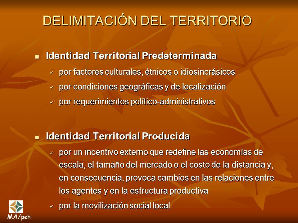 DELIMITACIÓN DEL TERRITORIO Identidad Territorial Predeterminada Identidad Territorial Predeterminada por factores culturales, étnicos o idiosincrásic