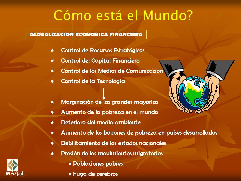 Cómo está el Mundo? Control de Recursos Estratégicos Control del Capital Financiero Control de los Medios de Comunicación Control de la Tecnología Mar