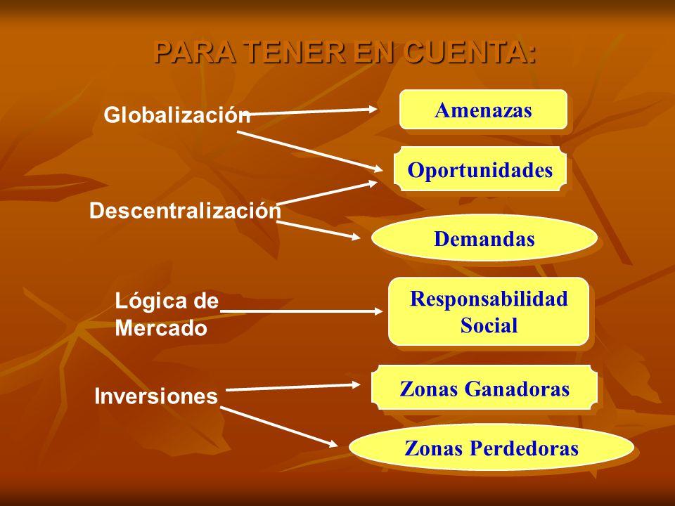 PARA TENER EN CUENTA: Globalización Descentralización Lógica de Mercado Inversiones Amenazas Oportunidades Demandas Responsabilidad Social Zonas Ganad