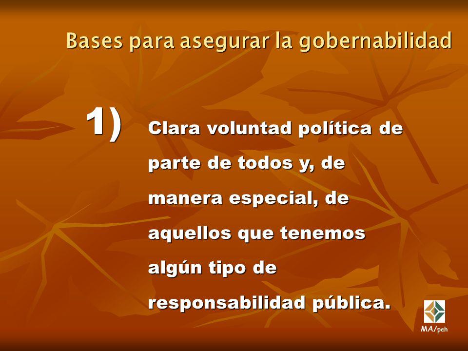 1) Clara voluntad política de parte de todos y, de manera especial, de aquellos que tenemos algún tipo de responsabilidad pública. MA/ peh Bases para