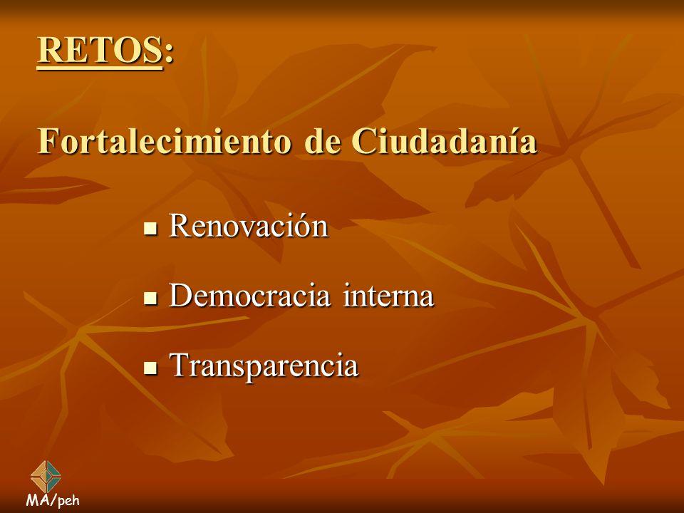 Renovación Renovación Democracia interna Democracia interna Transparencia Transparencia RETOS: Fortalecimiento de Ciudadanía MA/ peh