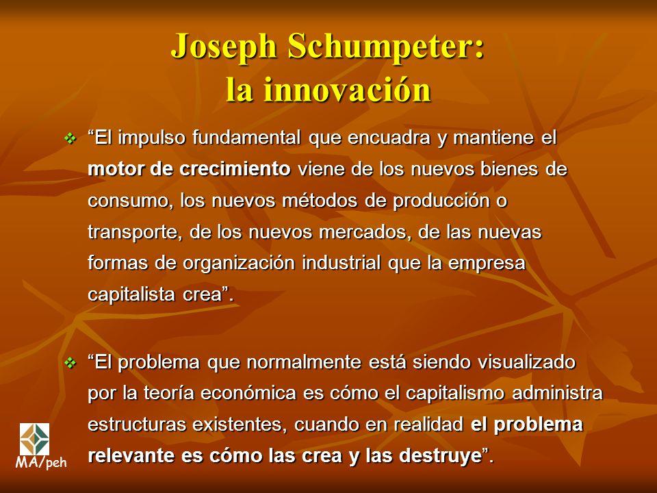 Joseph Schumpeter: la innovación El impulso fundamental que encuadra y mantiene el motor de crecimiento viene de los nuevos bienes de consumo, los nue