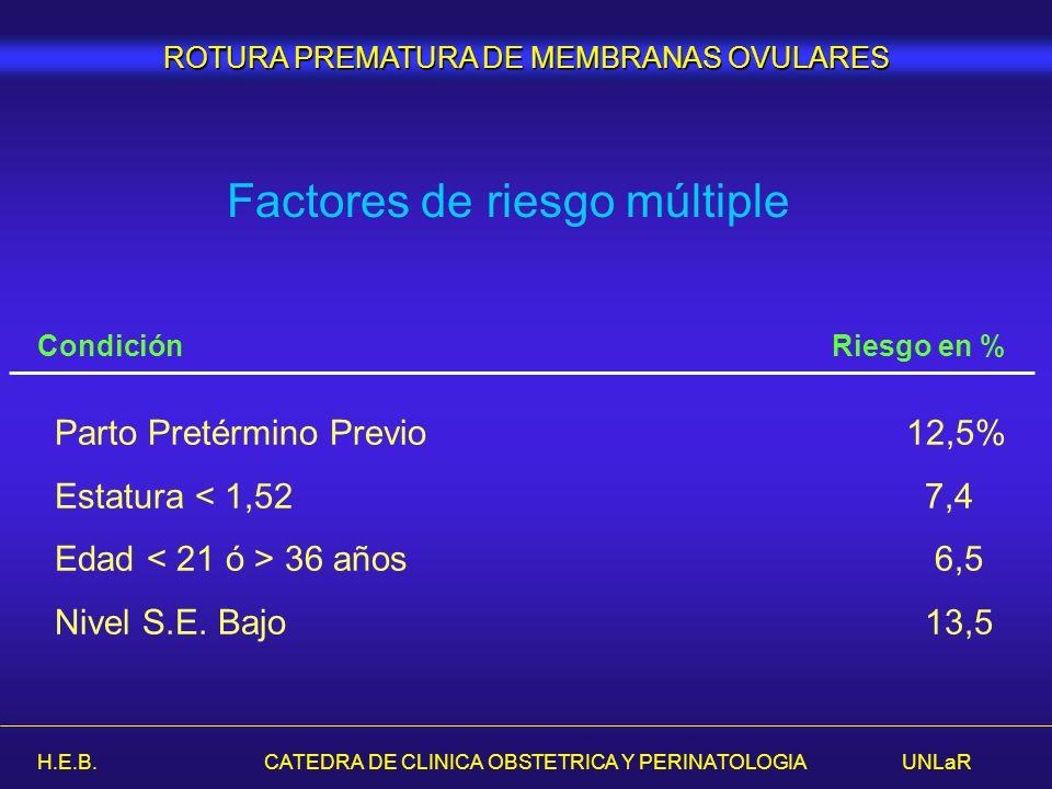 H.E.B. CATEDRA DE CLINICA OBSTETRICA Y PERINATOLOGIA UNLaR Factores de riesgo múltiple Parto Pretérmino Previo 12,5% Estatura < 1,52 7,4 Edad 36 años