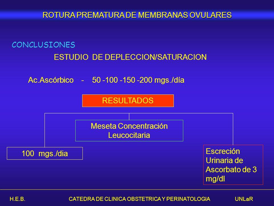 H.E.B. CATEDRA DE CLINICA OBSTETRICA Y PERINATOLOGIA UNLaR CONCLUSIONES ESTUDIO DE DEPLECCION/SATURACION Ac.Ascórbico - 50 -100 -150 -200 mgs./día RES