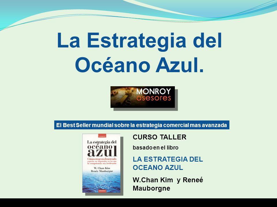 EL ESTUDIO HISTORICO DE LOS AUTORES DEL LIBRO LA ESTRATEGIA DEL OCEANO AZUL Estudiaron más de 150 movimientos estratégicos realizados entre 1880 y el año 2000 en más de 30 industrias de variados ramos.
