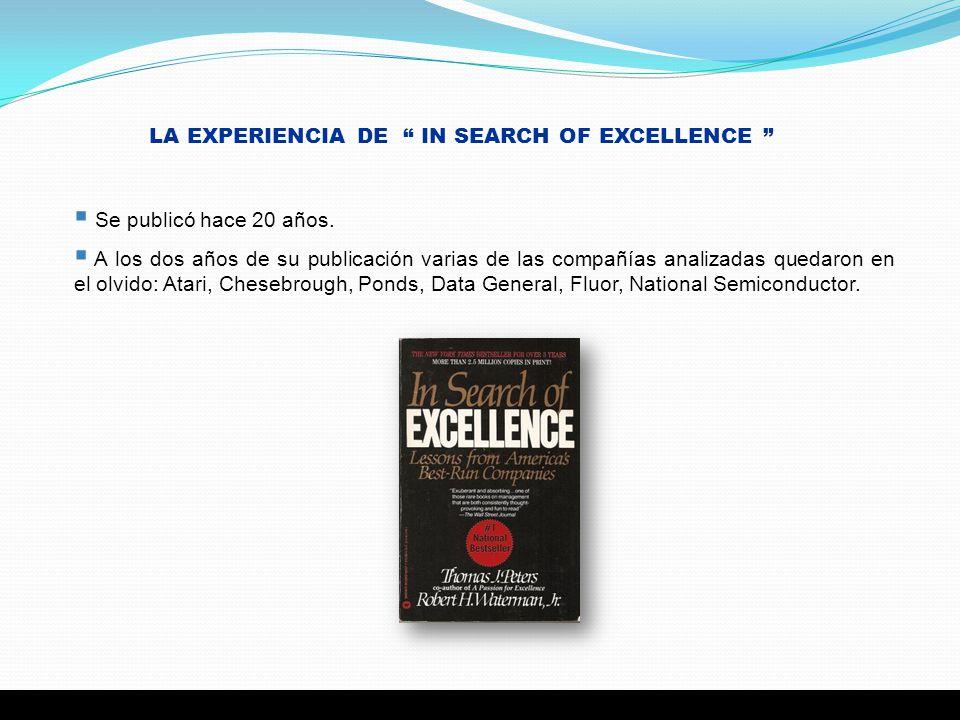 LA EXPERIENCIA DE IN SEARCH OF EXCELLENCE Se publicó hace 20 años. A los dos años de su publicación varias de las compañías analizadas quedaron en el