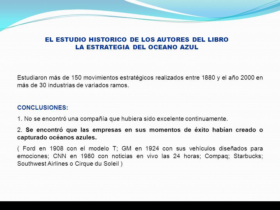EL ESTUDIO HISTORICO DE LOS AUTORES DEL LIBRO LA ESTRATEGIA DEL OCEANO AZUL Estudiaron más de 150 movimientos estratégicos realizados entre 1880 y el