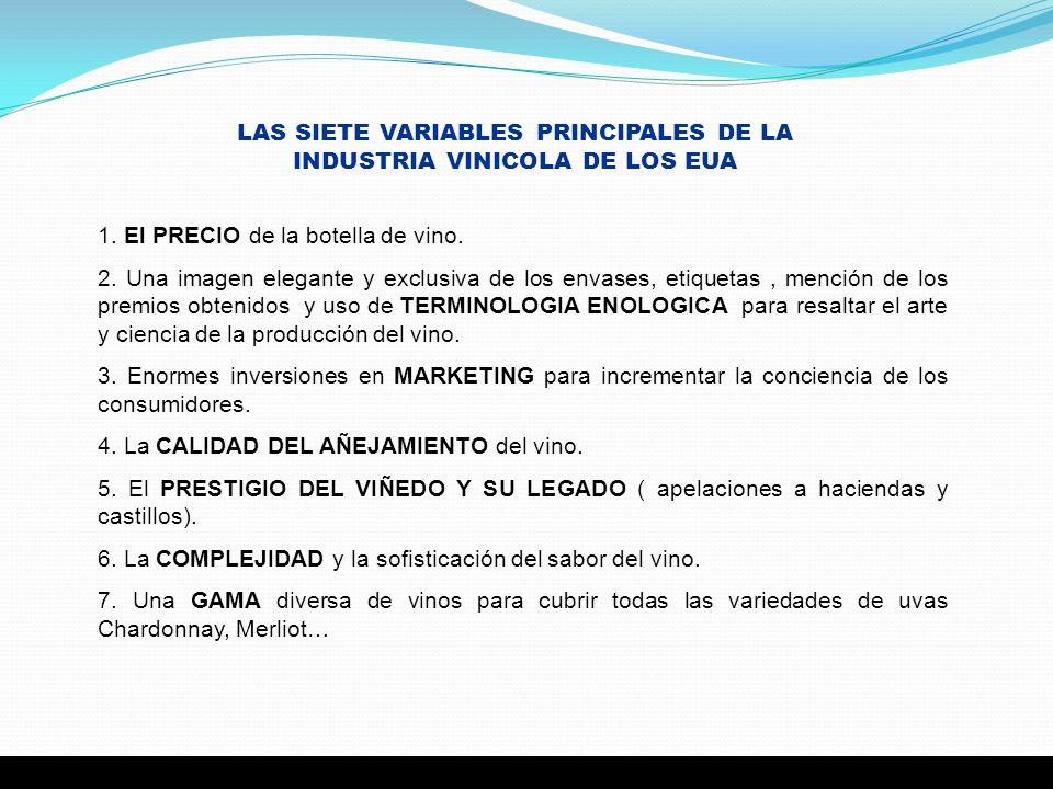 LAS SIETE VARIABLES PRINCIPALES DE LA INDUSTRIA VINICOLA DE LOS EUA 1. El PRECIO de la botella de vino. 2. Una imagen elegante y exclusiva de los enva