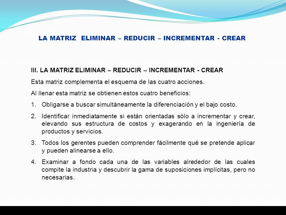 LA MATRIZ ELIMINAR – REDUCIR – INCREMENTAR - CREAR III. LA MATRIZ ELIMINAR – REDUCIR – INCREMENTAR - CREAR Esta matriz complementa el esquema de las c