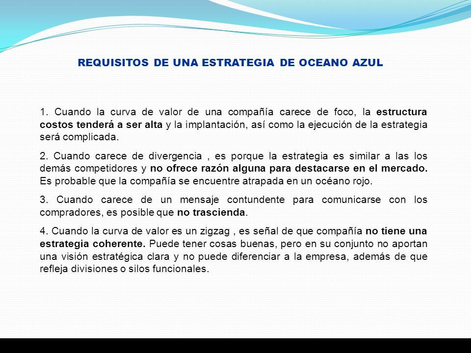 REQUISITOS DE UNA ESTRATEGIA DE OCEANO AZUL 1. Cuando la curva de valor de una compañía carece de foco, la estructura costos tenderá a ser alta y la i