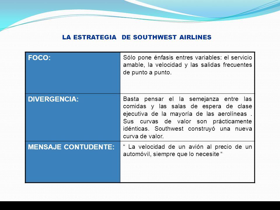 LA ESTRATEGIA DE SOUTHWEST AIRLINES FOCO: Sólo pone énfasis entres variables: el servicio amable, la velocidad y las salidas frecuentes de punto a pun