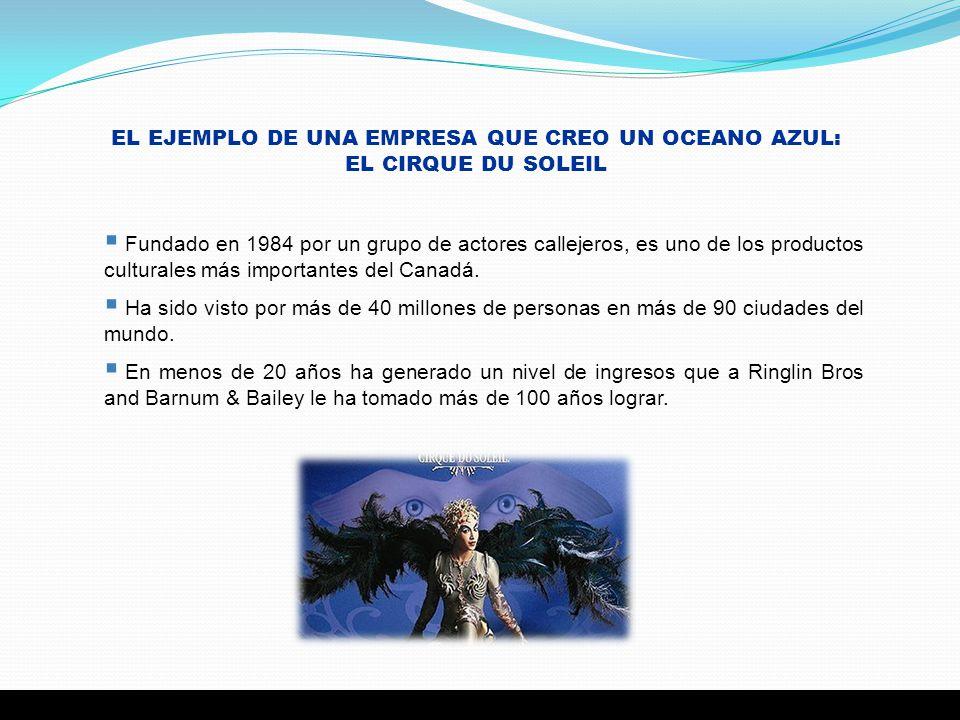 EL EJEMPLO DE UNA EMPRESA QUE CREO UN OCEANO AZUL: EL CIRQUE DU SOLEIL Fundado en 1984 por un grupo de actores callejeros, es uno de los productos cul