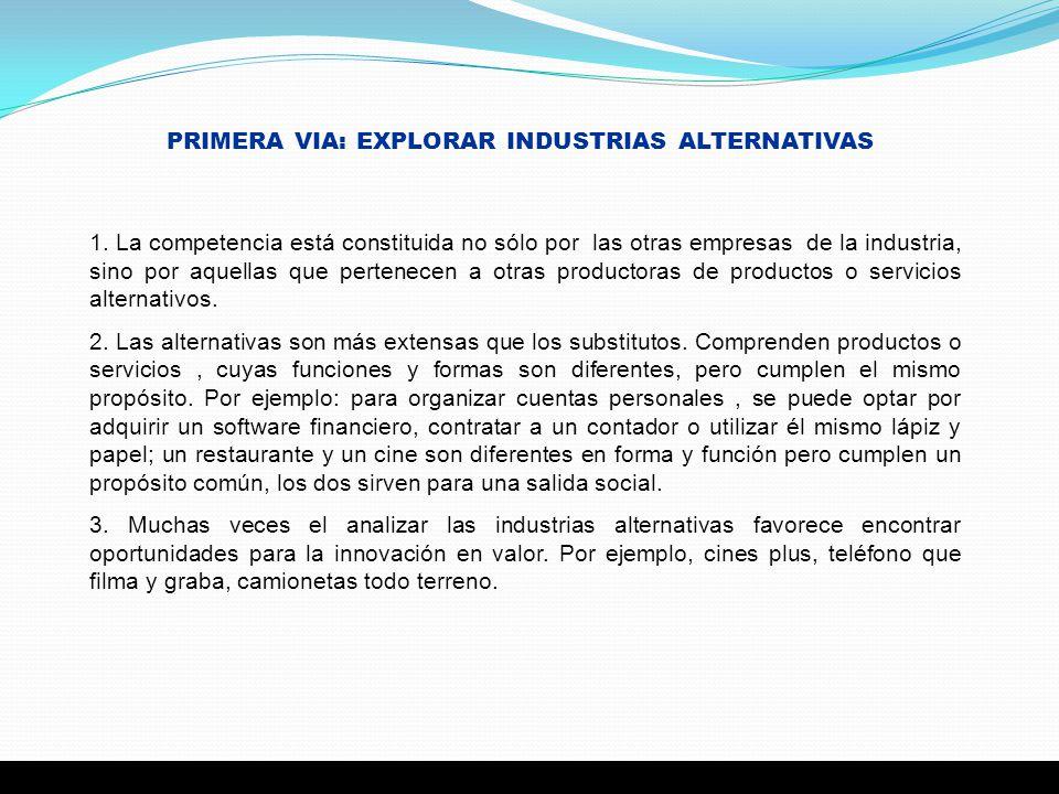 PRIMERA VIA: EXPLORAR INDUSTRIAS ALTERNATIVAS 1. La competencia está constituida no sólo por las otras empresas de la industria, sino por aquellas que