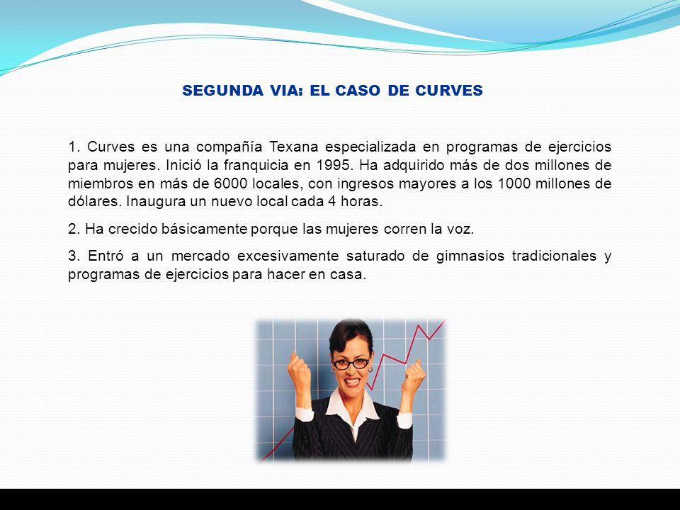 SEGUNDA VIA: EL CASO DE CURVES 1. Curves es una compañía Texana especializada en programas de ejercicios para mujeres. Inició la franquicia en 1995. H
