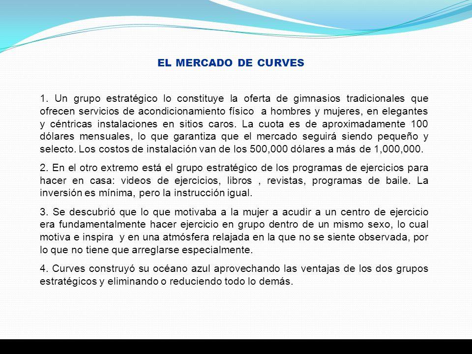 EL MERCADO DE CURVES 1. Un grupo estratégico lo constituye la oferta de gimnasios tradicionales que ofrecen servicios de acondicionamiento físico a ho