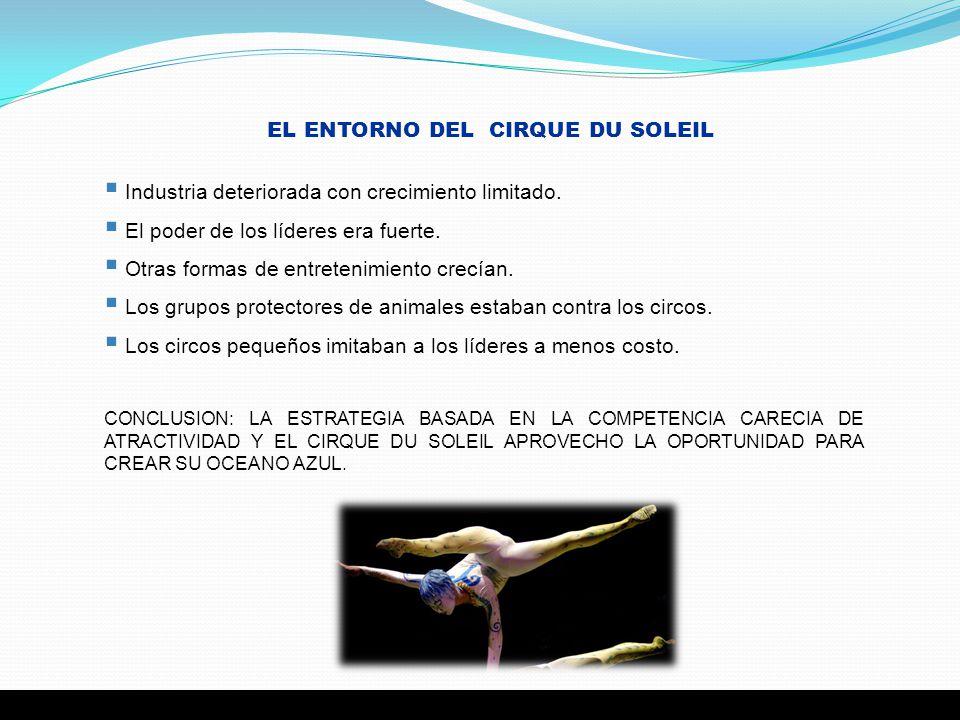 5 EL OCEANO AZUL DEL CIRQUE DU SOLEIL Reinventó el circo ( entretenimiento sin precedentes ).