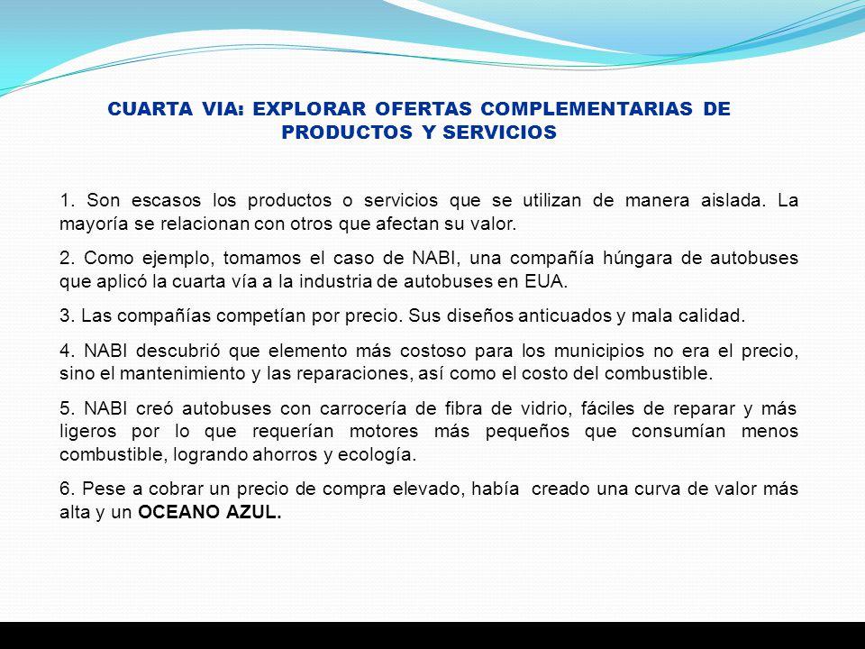CUARTA VIA: EXPLORAR OFERTAS COMPLEMENTARIAS DE PRODUCTOS Y SERVICIOS 1. Son escasos los productos o servicios que se utilizan de manera aislada. La m