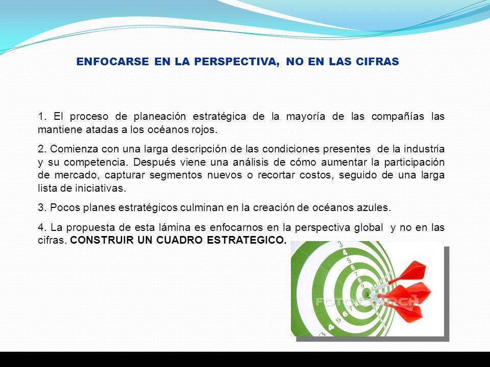 ENFOCARSE EN LA PERSPECTIVA, NO EN LAS CIFRAS 1. El proceso de planeación estratégica de la mayoría de las compañías las mantiene atadas a los océanos