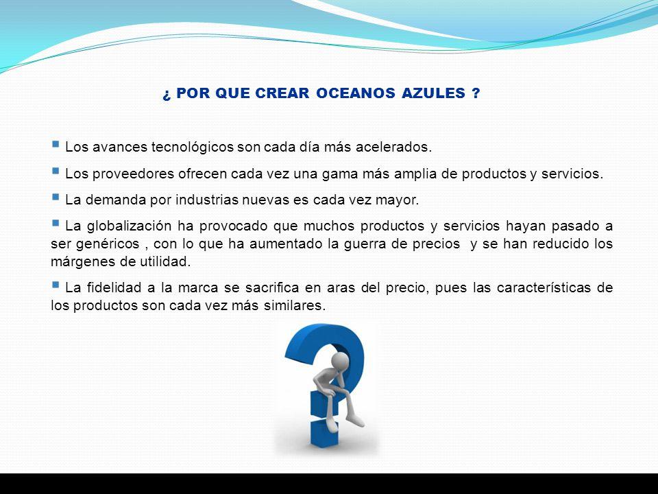 COMO CASELLA WINES UTILIZO EL ESQUEMA DE LAS CUATRO ACCIONES PARA CREAR UN OCEANO AZUL 1.