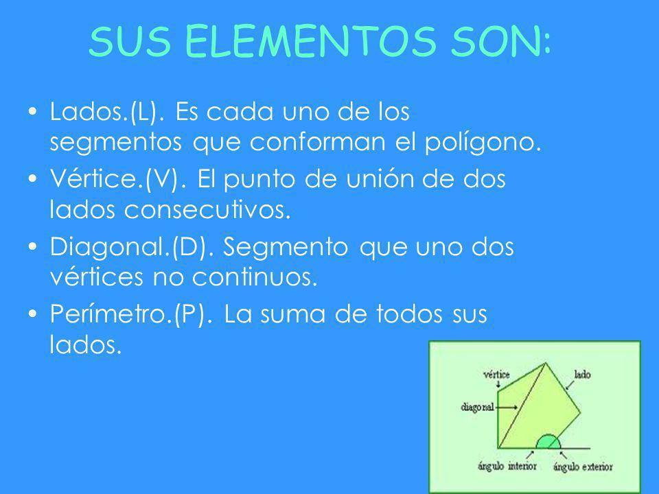 SUS ELEMENTOS SON: Lados.(L).Es cada uno de los segmentos que conforman el polígono.
