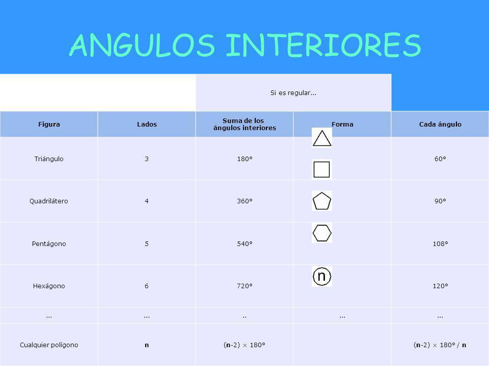 ANGULOS INTERIORES Si es regular...