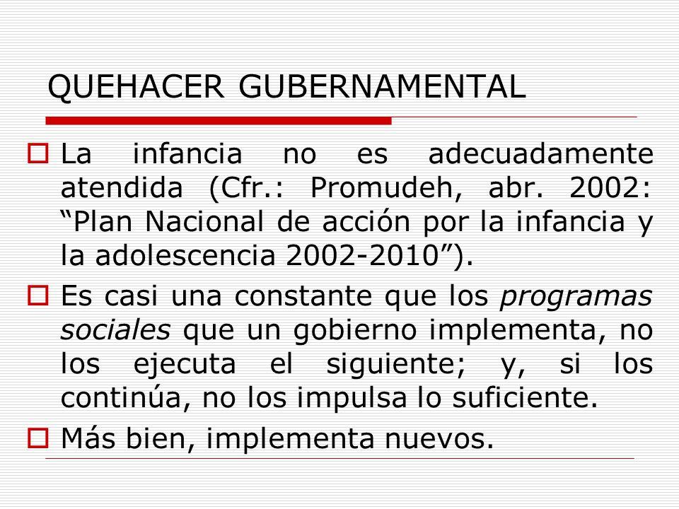 QUEHACER GUBERNAMENTAL La infancia no es adecuadamente atendida (Cfr.: Promudeh, abr. 2002: Plan Nacional de acción por la infancia y la adolescencia