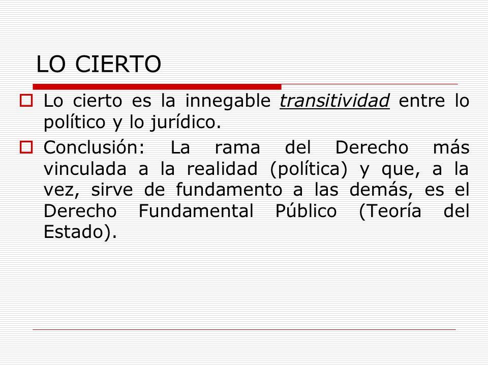 LO CIERTO Lo cierto es la innegable transitividad entre lo político y lo jurídico. Conclusión: La rama del Derecho más vinculada a la realidad (políti
