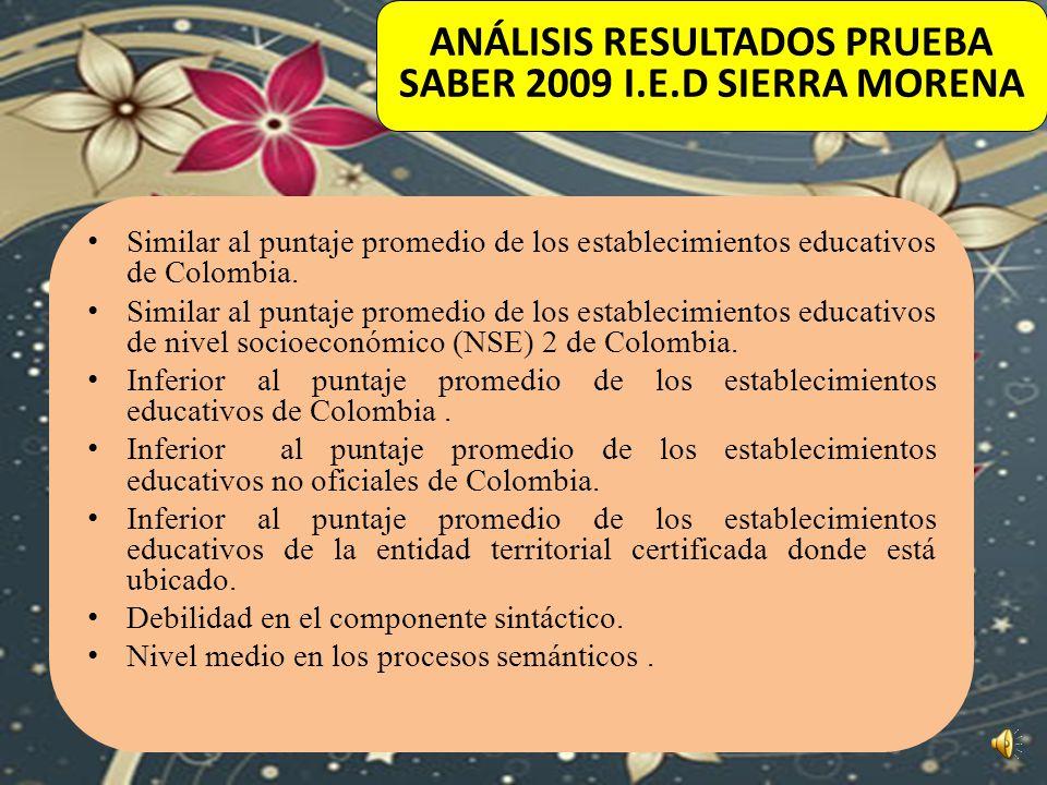 ENFOQUE METODOLÓGICO INSTRUMENTOS RESULTADOS PRUEBA SABER 2009 I.E.D. SIERRA MORENA RESULTADOS PRUEBA DE EVALUACIÓN PROCESOS LECTORES PROLEC APLICACIÓ