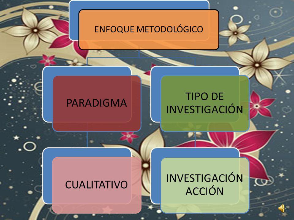 Según Acevedo (1984)PAG 17 define la muestra como una población, un número de individuos, un objeto de los cuales es un elemento del universo o poblac