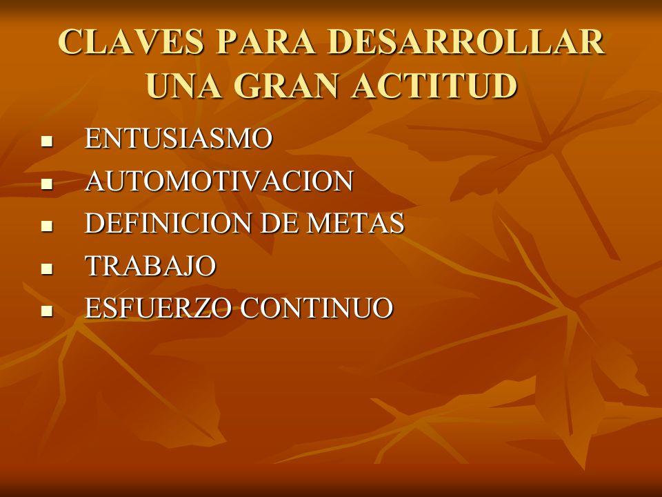 CLAVES PARA DESARROLLAR UNA GRAN ACTITUD ENTUSIASMO ENTUSIASMO AUTOMOTIVACION AUTOMOTIVACION DEFINICION DE METAS DEFINICION DE METAS TRABAJO TRABAJO E