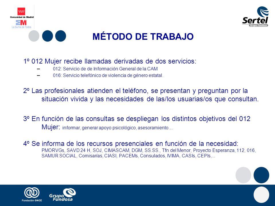 MÉTODO DE TRABAJO 1º 012 Mujer recibe llamadas derivadas de dos servicios: – 012: Servicio de de Información General de la CAM – 016: Servicio telefón