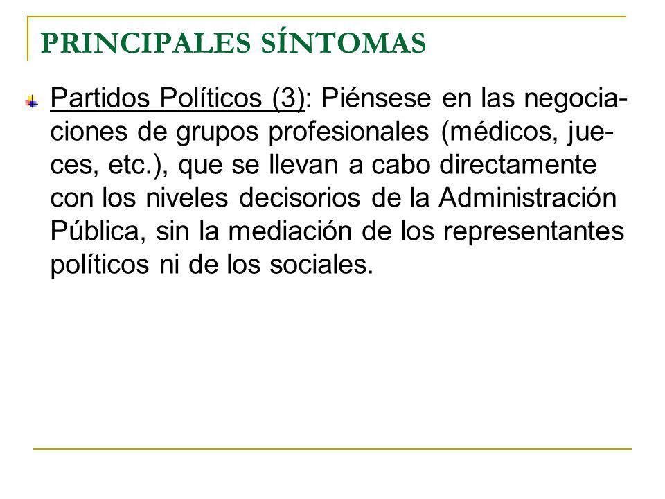 PRINCIPALES SÍNTOMAS Partidos Políticos (3): Piénsese en las negocia- ciones de grupos profesionales (médicos, jue- ces, etc.), que se llevan a cabo directamente con los niveles decisorios de la Administración Pública, sin la mediación de los representantes políticos ni de los sociales.