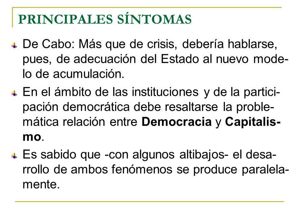 PRINCIPALES SÍNTOMAS De Cabo: Más que de crisis, debería hablarse, pues, de adecuación del Estado al nuevo mode- lo de acumulación.