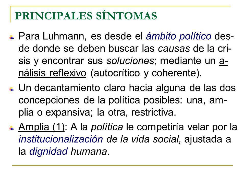 PRINCIPALES SÍNTOMAS Para Luhmann, es desde el ámbito político des- de donde se deben buscar las causas de la cri- sis y encontrar sus soluciones; mediante un a- nálisis reflexivo (autocrítico y coherente).