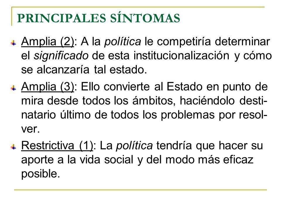 PRINCIPALES SÍNTOMAS Amplia (2): A la política le competiría determinar el significado de esta institucionalización y cómo se alcanzaría tal estado.