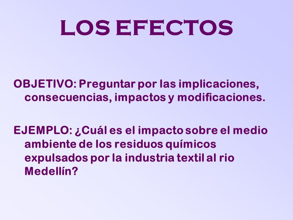 LOS EFECTOS OBJETIVO: Preguntar por las implicaciones, consecuencias, impactos y modificaciones. EJEMPLO: ¿Cuál es el impacto sobre el medio ambiente