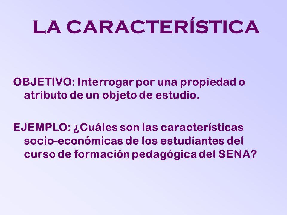 LA CARACTERÍSTICA OBJETIVO: Interrogar por una propiedad o atributo de un objeto de estudio. EJEMPLO: ¿Cuáles son las características socio-económicas