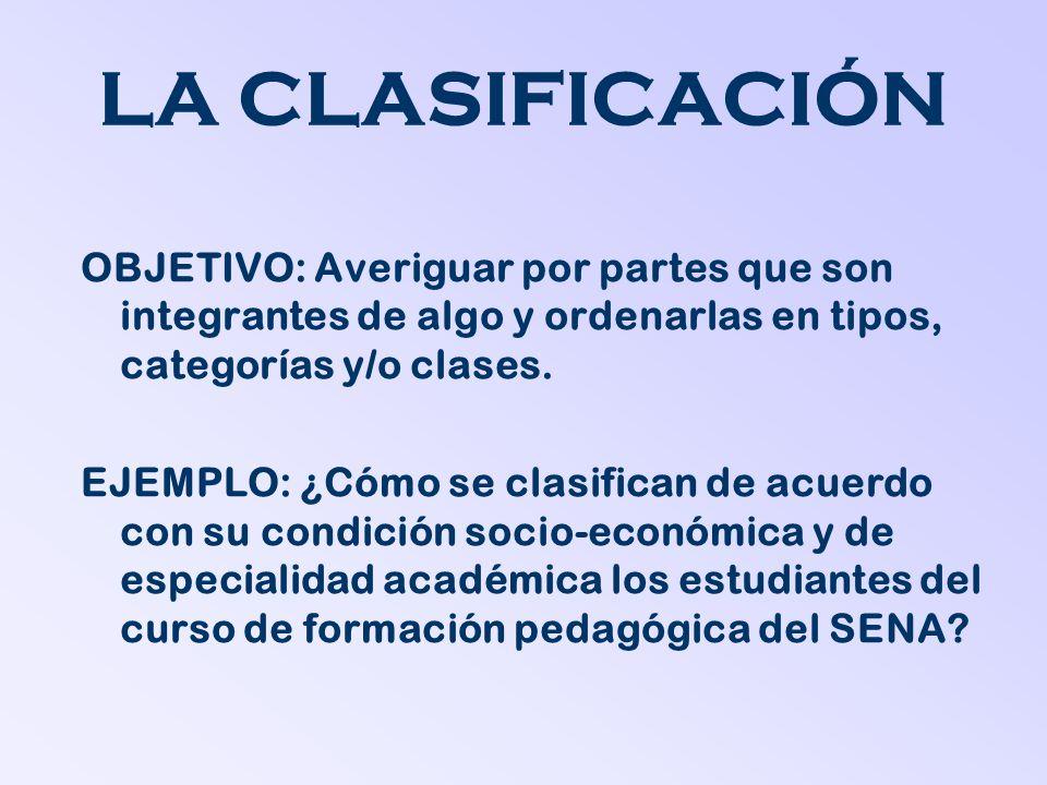 LA CLASIFICACIÓN OBJETIVO: Averiguar por partes que son integrantes de algo y ordenarlas en tipos, categorías y/o clases. EJEMPLO: ¿Cómo se clasifican