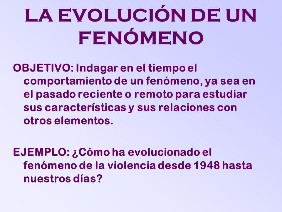 LA EVOLUCIÓN DE UN FENÓMENO OBJETIVO: Indagar en el tiempo el comportamiento de un fenómeno, ya sea en el pasado reciente o remoto para estudiar sus características y sus relaciones con otros elementos.